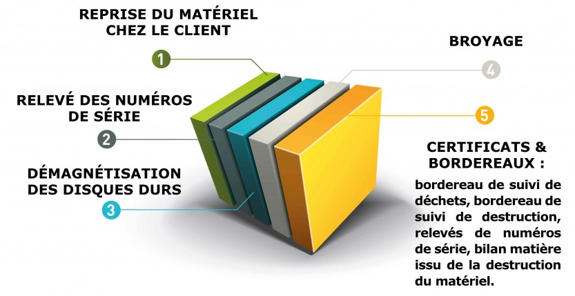 greenelle-box-site-page-recyclages